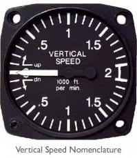 Vertical Speed Indicators